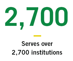 Serves over 1,800 institutions