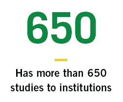 Has more than 450 studies to institutions